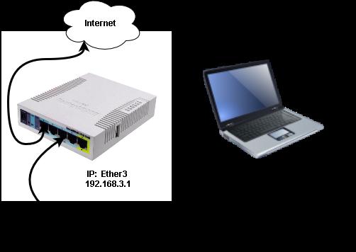 Susunan Topologi jaringan