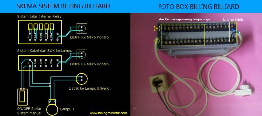 BILLING BILLIARD