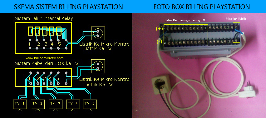 BILLING PLAYSTATION